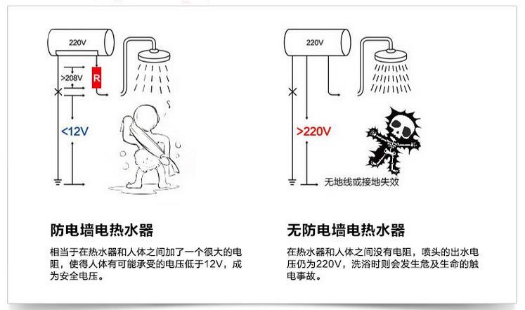 海尔热水器ep2