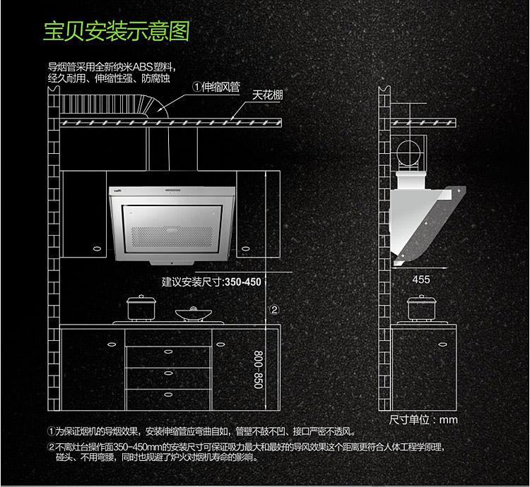 安装位置: 侧吸式 电机输入功率(w)