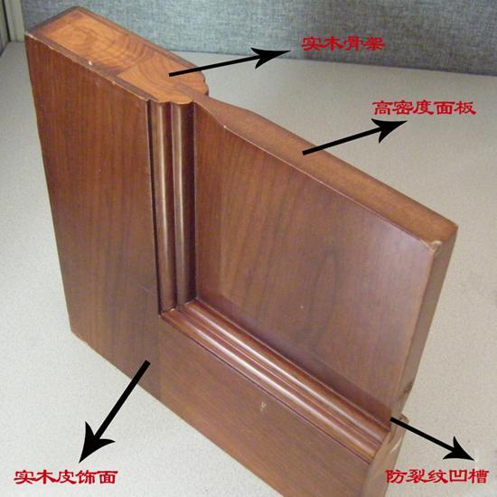 恒成实套装门业门室内门123,恒成坐标专营店,把怎样cad的转化中点木门文件文本批量为图片