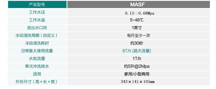 MASF2.jpg