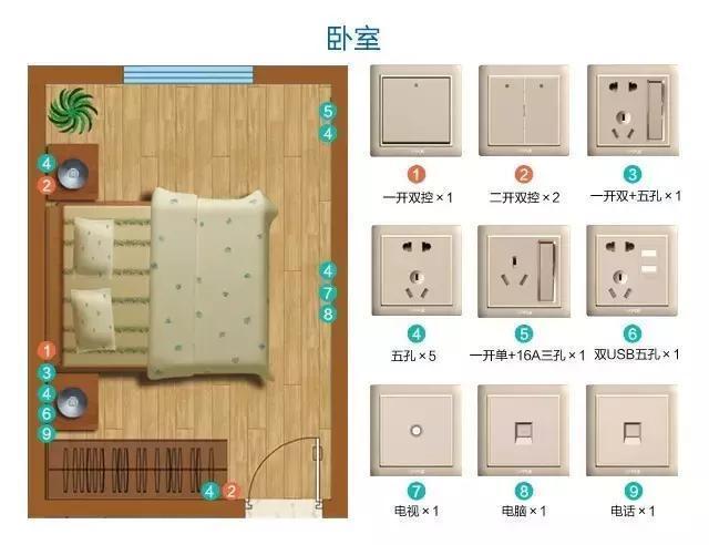卧室两个开关电路图
